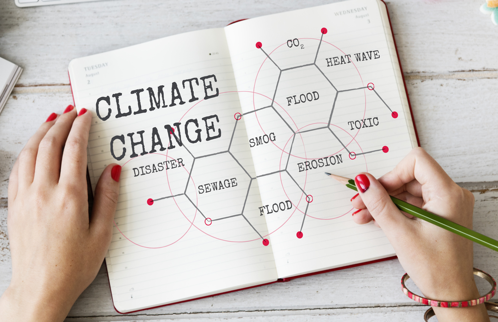 Climate Change Definition – Does it Mean the Same for Everyone?